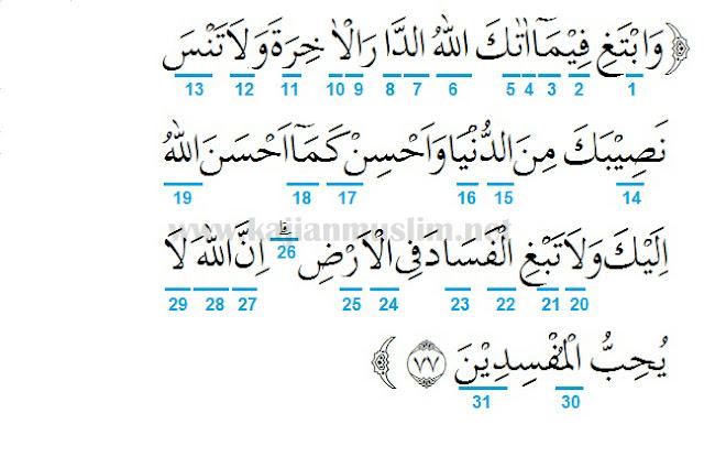Hukum Tajwid Surat Al-Qasas Ayat 77