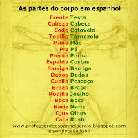 As partes do corpo em espanhol, dicas de espanhol, aprender espanhol, espanhol, curso de espanhol