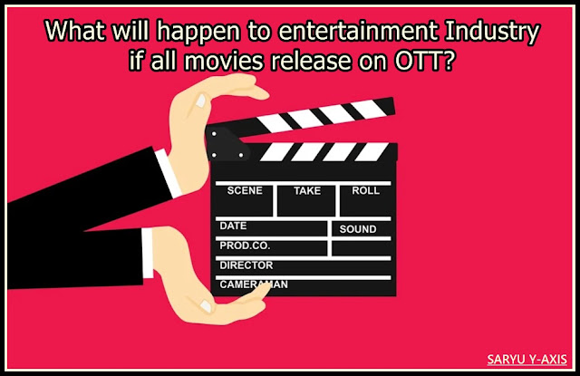 What will happen to entertainment industry if all movies release on OTT