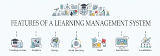 Learning Management Systems features