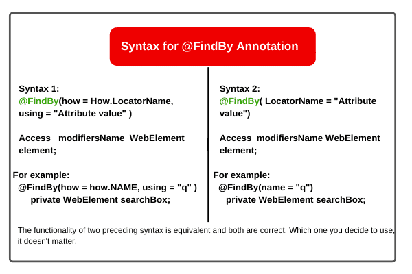 Syntax of @FindBy in Page factory class