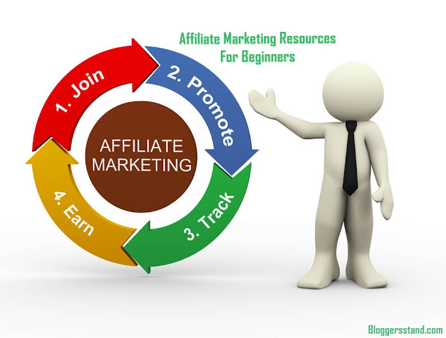 The Best Affiliate Marketing Resources For Beginners In 2021