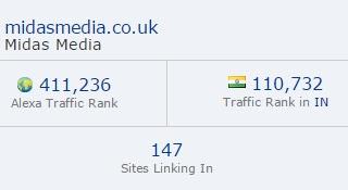 MidasMedia ranking