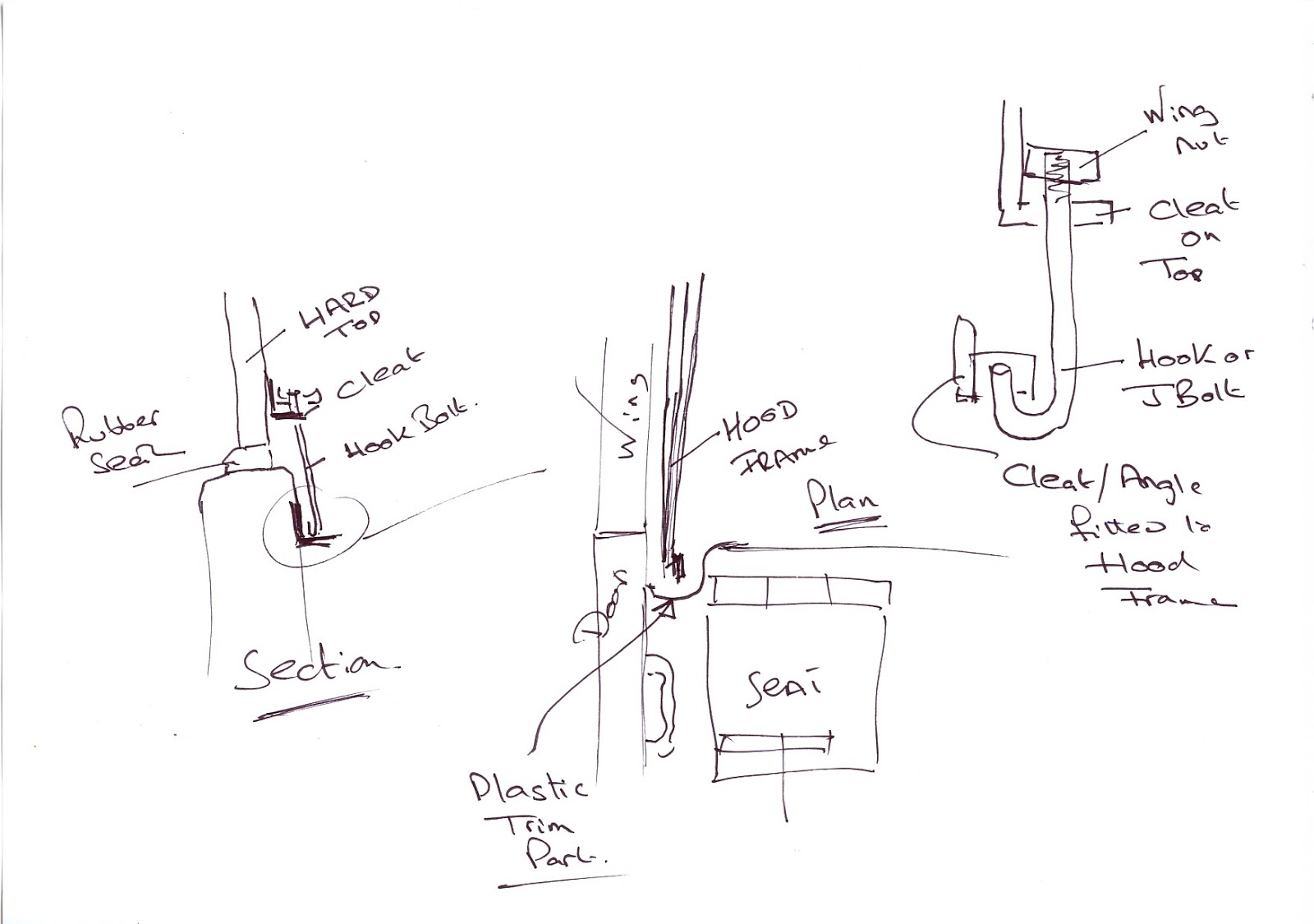 Brilliant Tr7 Wiring Diagram Wiring Diagram Tutorial Wiring Cloud Hisonuggs Outletorg