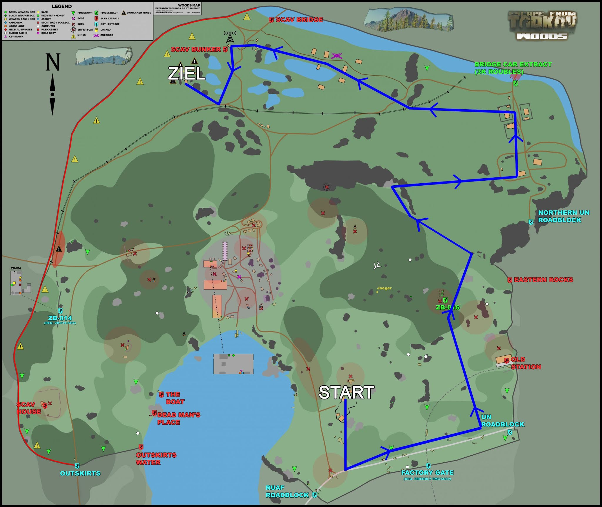 Loot route for beginners