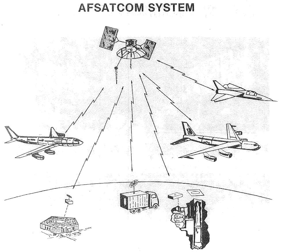 satellite uplink diagram