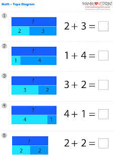 Mama Love Print 自製工作紙 - 數學 Tape Diagram 線段圖 Math Thinking Blocks Worksheets Printable Freebies Kindergarten Activities Daily Math Practices
