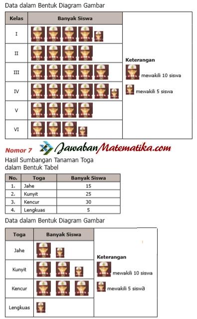 Kunci Jawaban Senang Belajar Mtk Kelas 5 Halaman 229