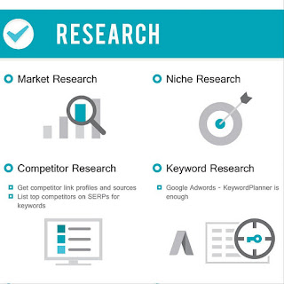 The Importance of Search Engines for Research and Buying: SEO And Google