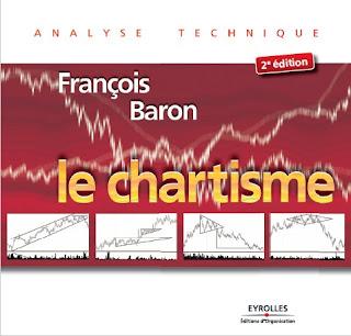 Télécharger Livre Gratuit Le chartisme - Méthodes et stratégies pour gagner en Bourse pdf