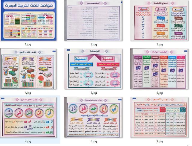 %25D9%2586%25D8%25AD%25D9%25882 - تحميل معلقات ترسيخية  لقواعد اللغة العربية الميسرة روعة