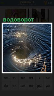 Водоворот воды, в центре находится воронка, которая закручивается