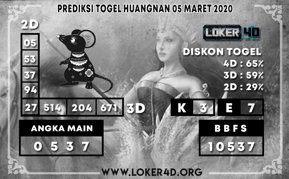 PREDIKSI TOGEL HUANGNAN LOKER4D 05 MARET 2020