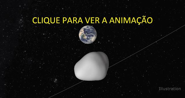 animação do asteroide 2012 TC4