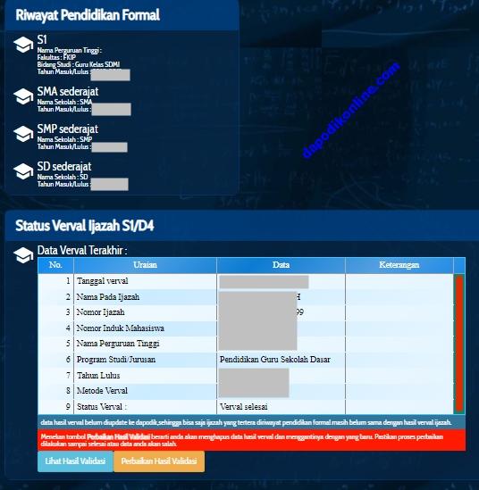 Contoh Status Verval Ijazah S1/D4