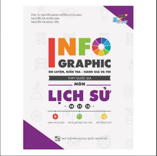 Infographic Ôn Luyện Kiểm Tra Đánh Giá Và Thi THPT Quốc Gia Môn Lịch Sử ebook PDF-EPUB-AWZ3-PRC-MOBI