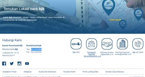 kontak alamat dan email bank bjb