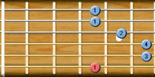 sol sostenido dominante guitarra
