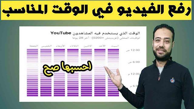 رفع الفيديو في الوقت المناسب علي اليوتيوب وزيادة عدد المشاهدات 2020 | استوديو يوتيوب 2020