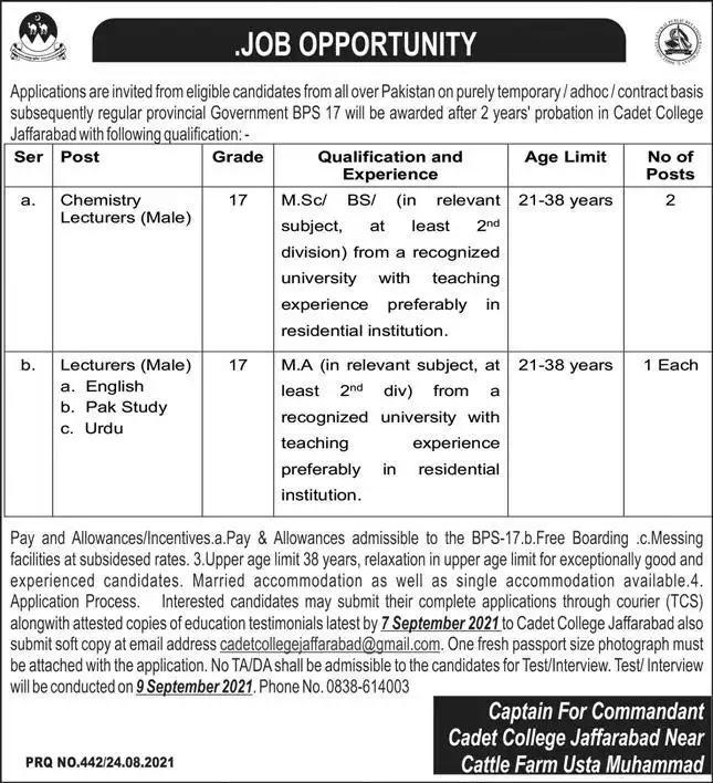 Cadet College Jaffarabad Jobs 2021