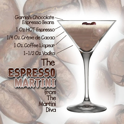 Ingredients & Directions for an Espresso Martini