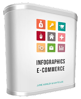Infographics%2BE Commerce