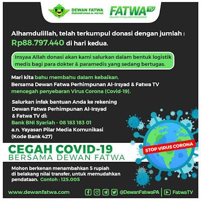 Cegah Covid-19 bersama Dewan Fatwa