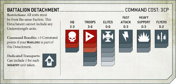 Destacamento Batallón 9a edición
