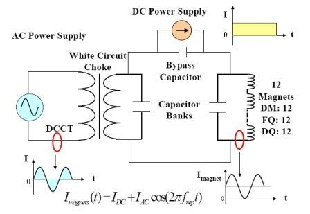 Controlling White Circuit Magnet