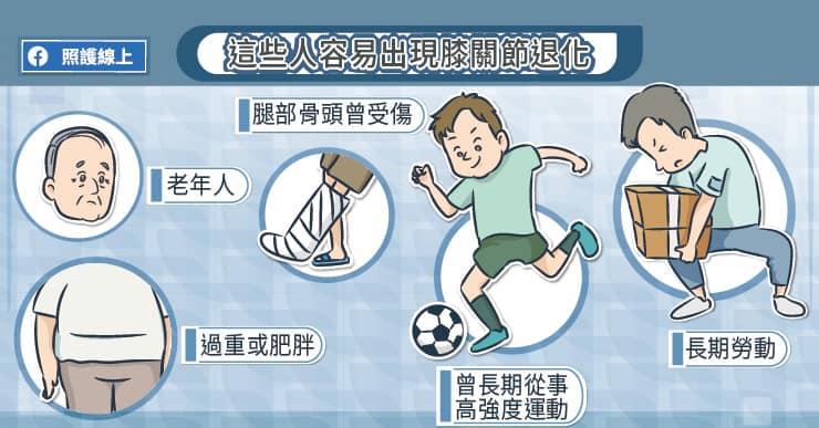 這些人容易出現膝蓋關節退化
