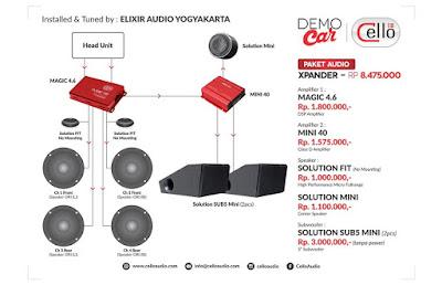 Paket Audio Expander by Elixir Audio Yogyakarta