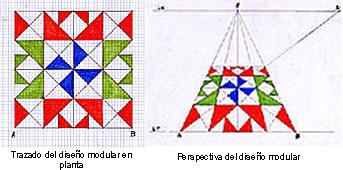Resultado de imagen de DIBUJO CONICA FRONTAL