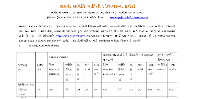 Gujarat Information Department (GID) Recruitment 2021 (OJAS)