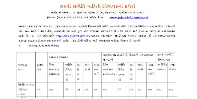 Gujarat Information Department (GID) Recruitment 2021 (OJAS)
