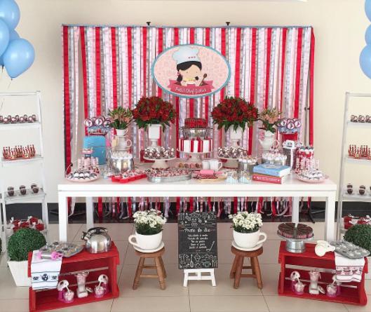 101 fiestas fiesta tem tica de mini chef for Cocina para fiestas