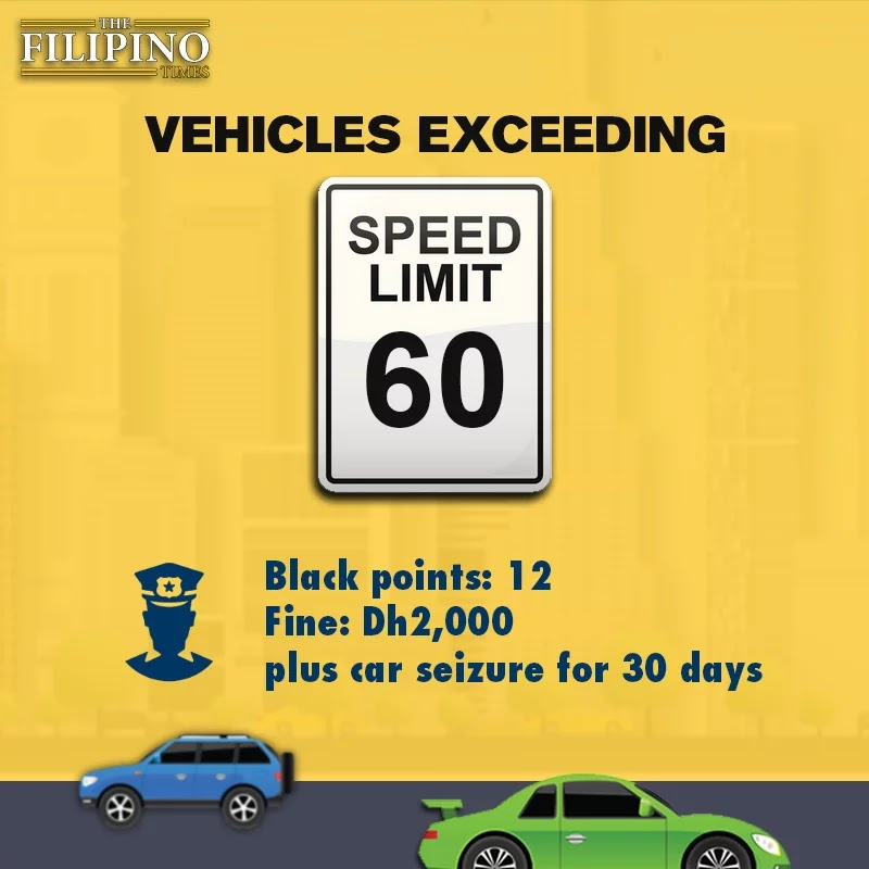 The Ministry of Interior has recently announced new traffic rules with tougher penalties. It will be made official soon and will be implemented in all seven emirates.  Here are some of the violations and corresponding penalties:  Driving at 80km/h over the speed limit for light vehicles Dh3,000 fine, 23 black points, and car impounded for 60 days Exceeding maximum speed limit by more than 60km/hr Dh2000 fine, 12 black points and vehicle impounded for 30 days Driving under the influence of alcohol Penalty to be decided by the court, 23 black points and vehicle impounded for 60 days Causing death of others Penalty to be decided by the court, 23 black points, vehicle impounded for 60 days Causing serious injuries Penalty to be decided by the court, 23 black points and vehicle impounded for 30 days Jumping a red light for light vehicles Dh1000 fine, 12 black points and vehicle impounded for 30 days Overtaking on the hard shoulder Dh1000 fine, 6 black points Driving against traffic Dh600 fine, 4 black points Failure to fasten seat belt while driving for all passengers Dh400 fine, 4 black points