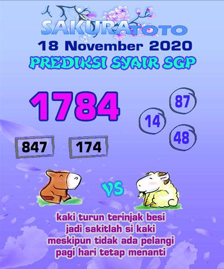 Prediksi Sakuratoto SGP Rabu 18 November 2020