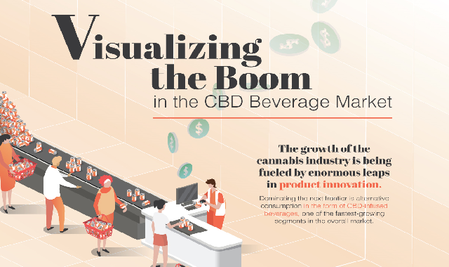 Visualizing the Boom in the CBD Beverage Market #infographic