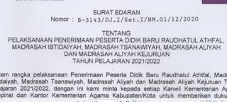 Juknis PPDB RA, MI, MTs, MA dan MAK Tahun Pelajaran 2021/2022
