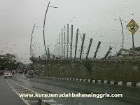 Kosakata Tentang Cuaca Dalam Bahasa Inggris Dan Bahasa Indonesia