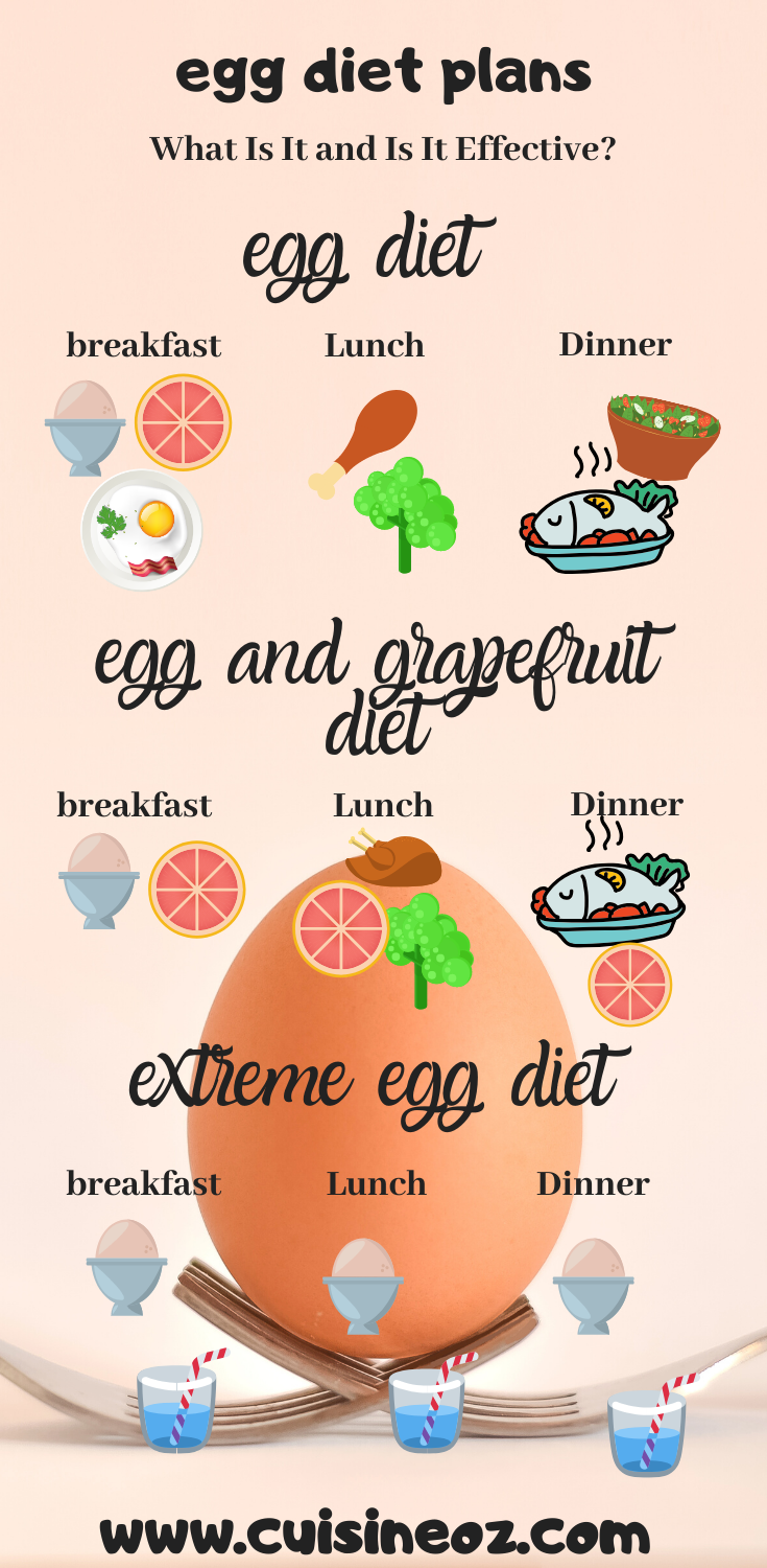 egg diet plan: What Is It and Is It Effective? can it really help to lose weight faster and the body shape as i want #eggdiet #diet #loseweight