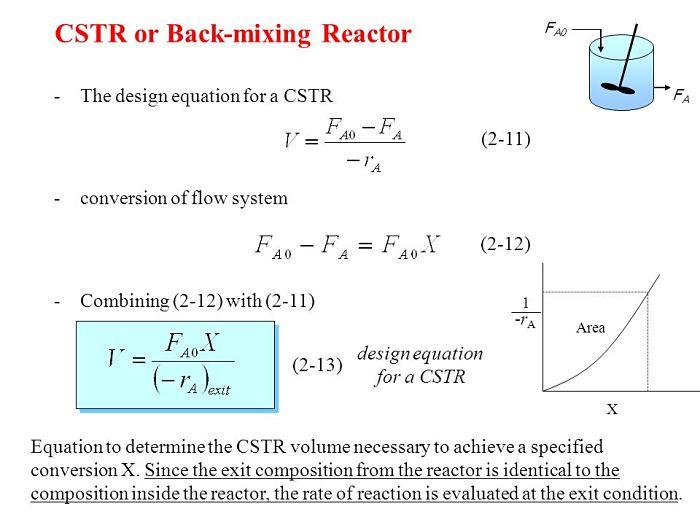 Definición de tanque de mezcla completa (CSTR)
