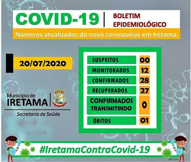 Iretama já registrou 28 casos da COVID-19. São 27 pacientes já recuperados!