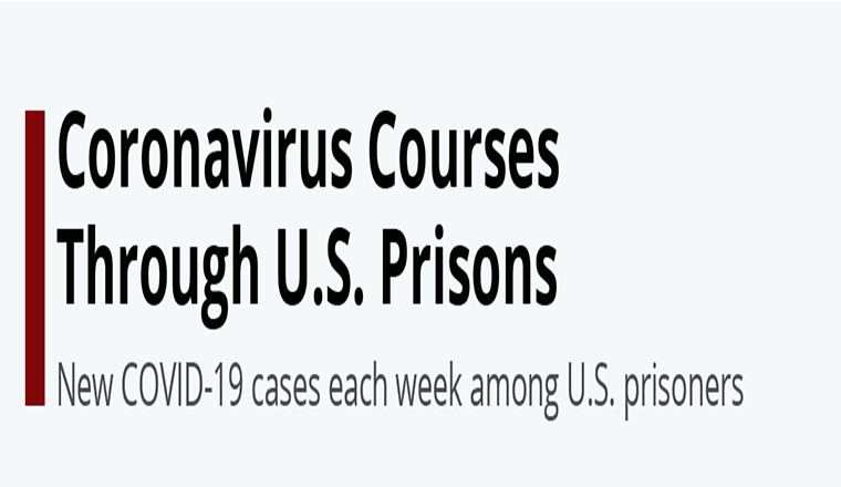 Coronavirus Courses Through U.S. Prisons #infographic
