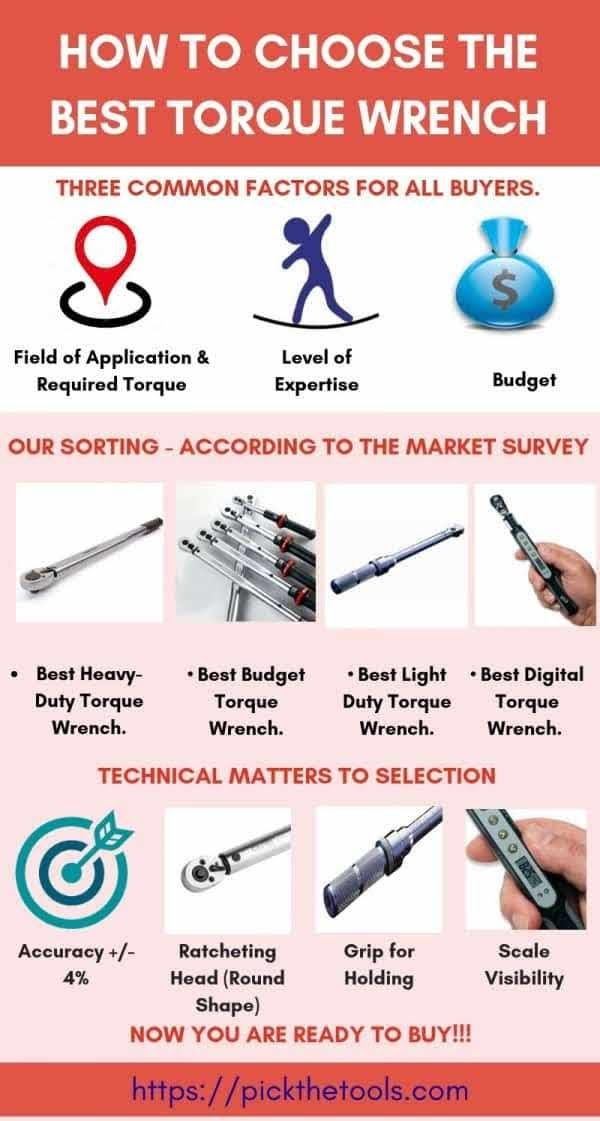 Top 12 Best Torque Wrench Reviews & Buying Guide-2019 #infographic