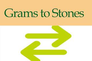 Grams to Stones