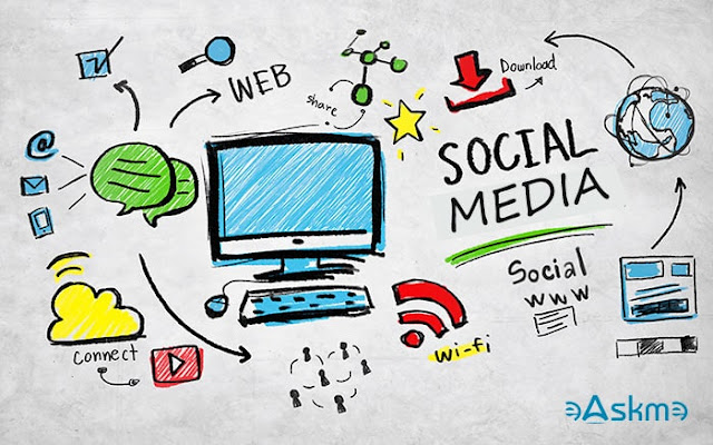 5 Smart Ways to Use Social Media to Grow Your Business in 2021: eAskme