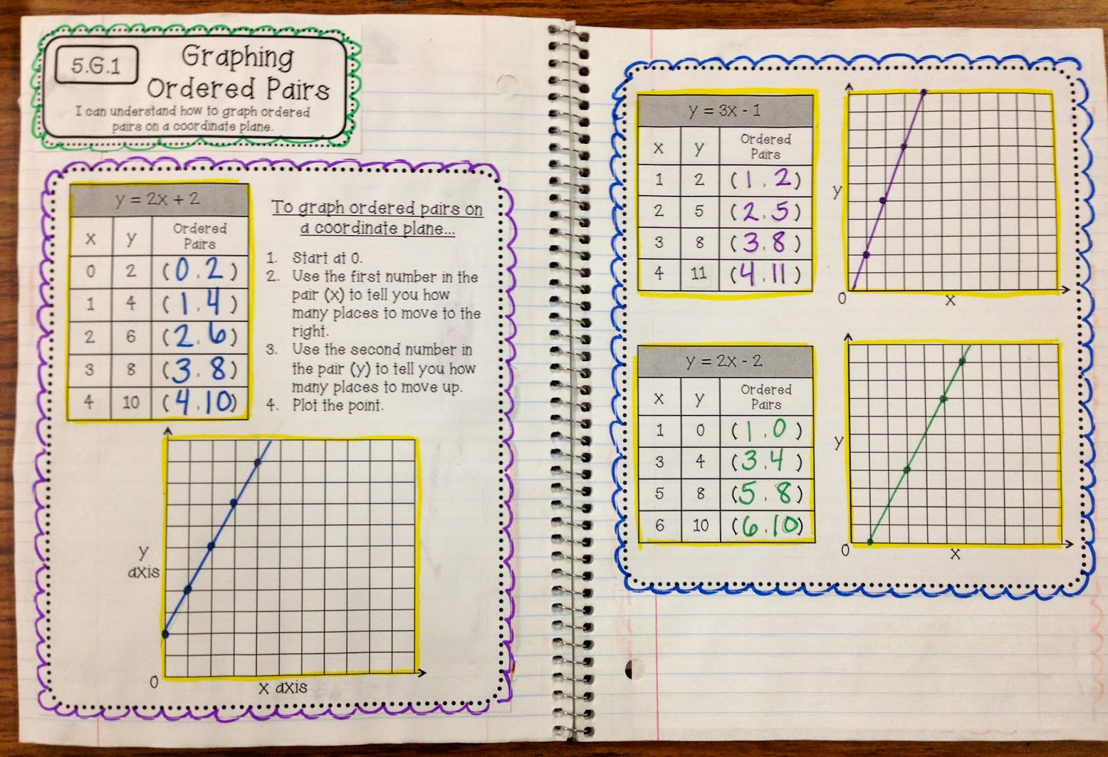 small resolution of 5th Grade Coordinate Grid Worksheets   Printable Worksheets and Activities  for Teachers