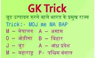 GK-Trick-7-General-Knowledge