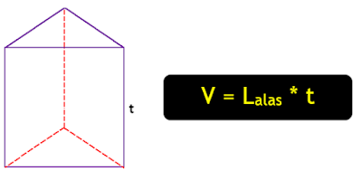 rumus volume prisma alas segitiga siku-siku